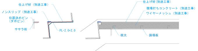 踏板・踊場詳細図